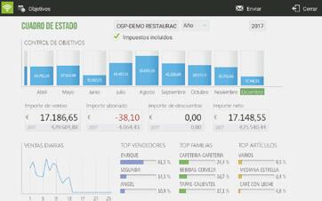 Consulta y analiza la información de tu negocio desde cualquier sitio.